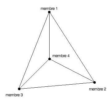 noyau-multividu-1