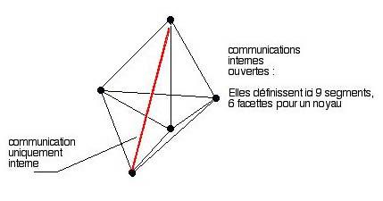 noyau-multividu-2